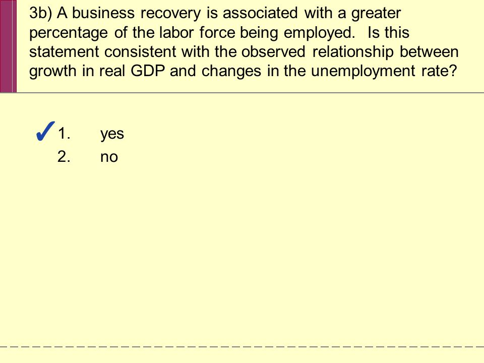 3b) A business recovery is associated with a greater percentage of the labor force being employed.