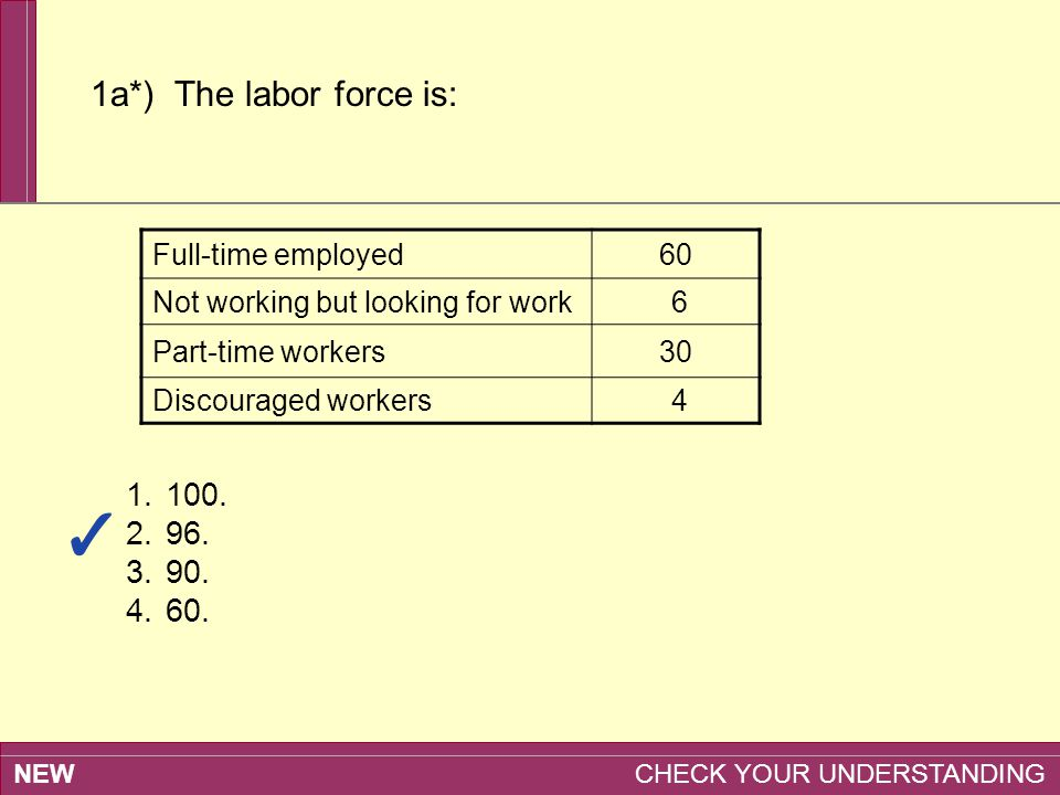 NEW CHECK YOUR UNDERSTANDING 1a*) The labor force is: 1.100. 2.96. 3.90. 4.60. Full-time employed60 Not working but looking for work 6 Part-time worke