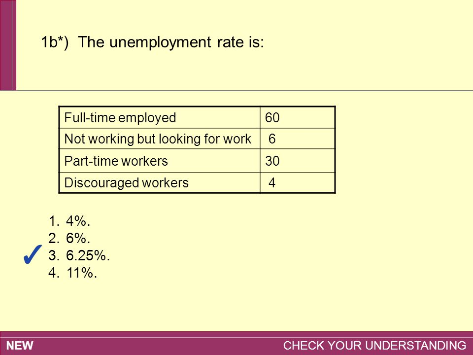 NEW CHECK YOUR UNDERSTANDING 1b*) The unemployment rate is: 1.4%.