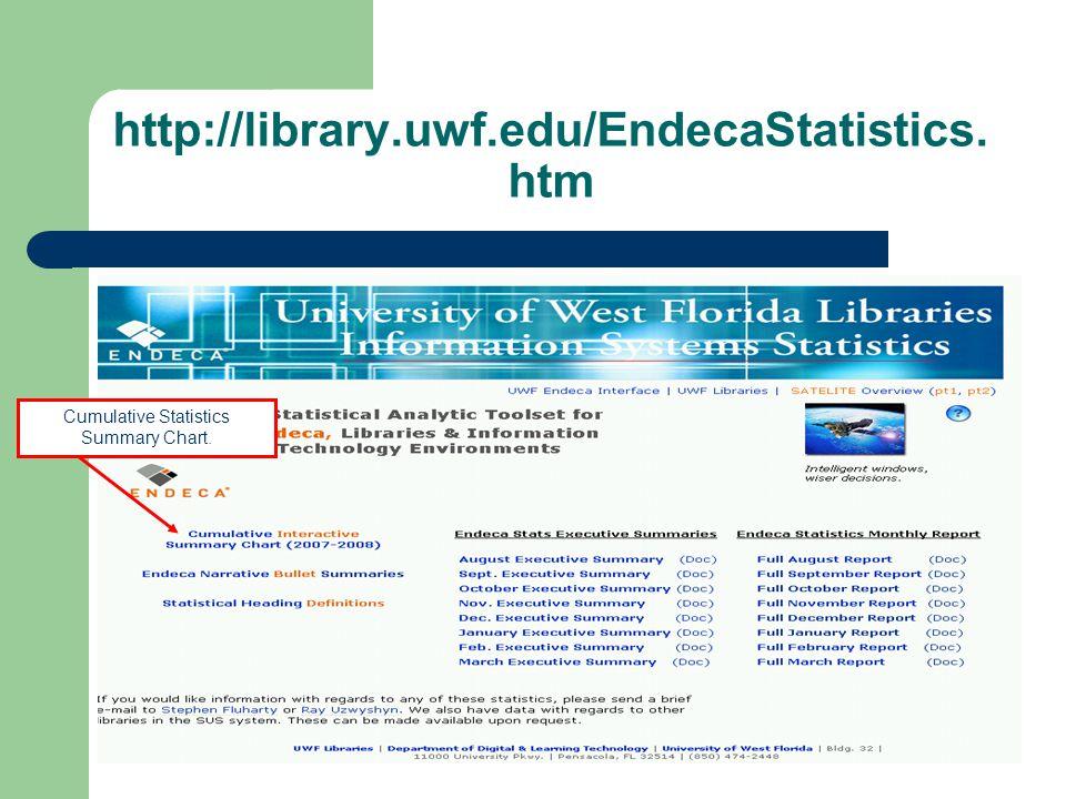 http://library.uwf.edu/EndecaStatistics. htm Cumulative Statistics Summary Chart.