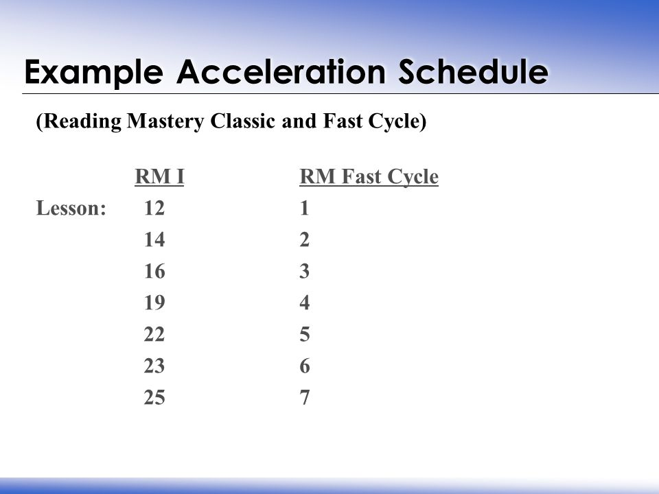 (Reading Mastery Classic and Fast Cycle) RM IRM Fast Cycle Lesson:121 142 163 194 225 236 257 Example Acceleration Schedule