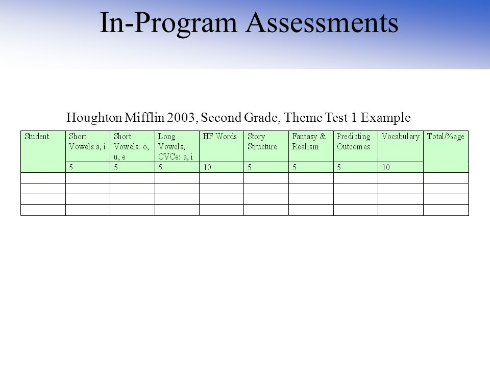 In-Program Assessments Houghton Mifflin 2003, Second Grade, Theme Test 1 Example