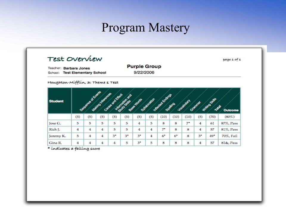 Program Mastery
