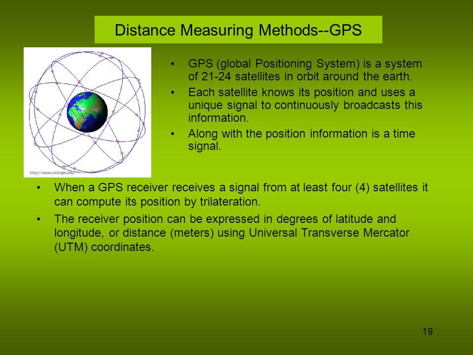 20 Distance Measuring Methods--GPS~cont.