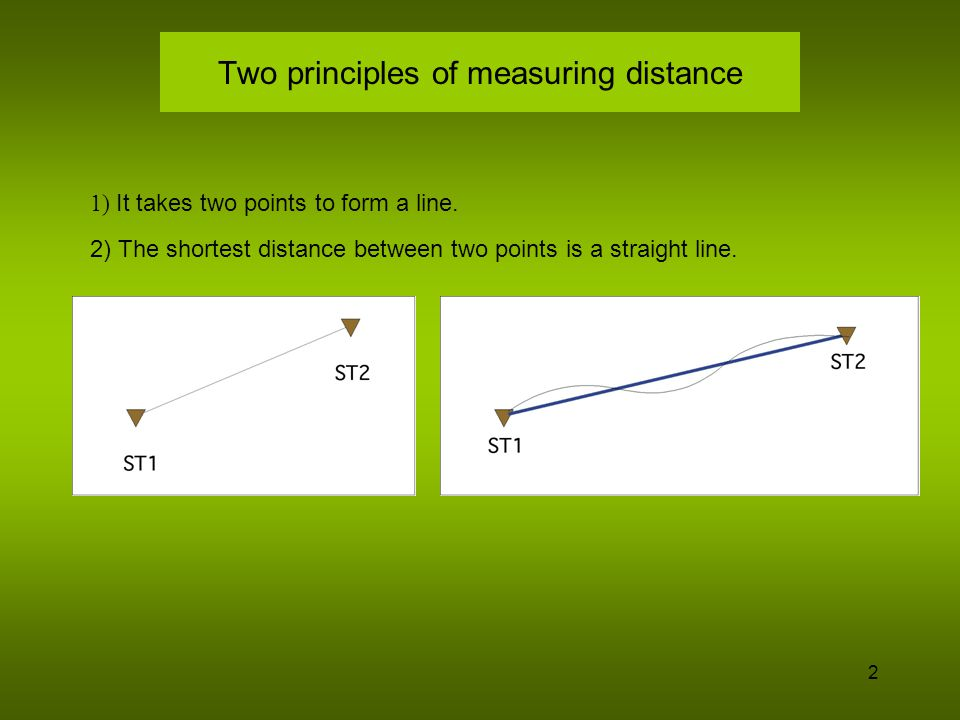 3 Distance In surveying, the term distance has two uses.