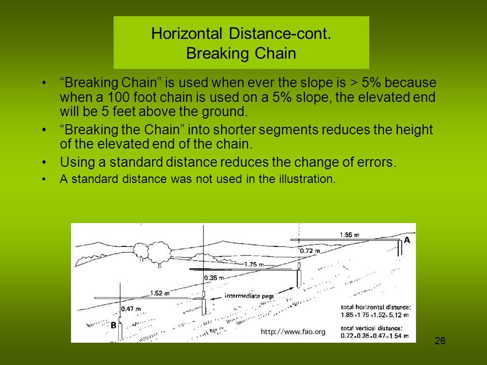 27 Horizontal Distance-cont.