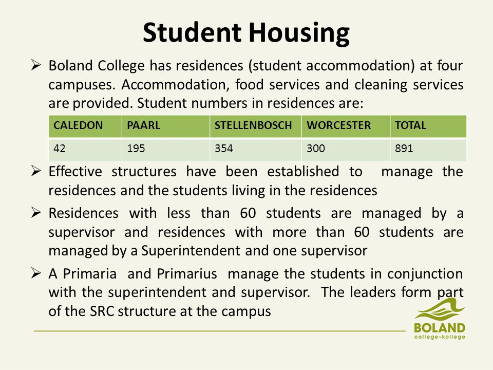 Student Housing  Boland College has residences (student accommodation) at four campuses.