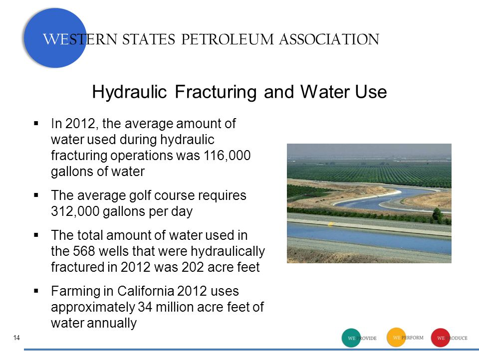 WESTERN STATES PETROLEUM ASSOCIATION Hydraulic Fracturing and Water Use 14  In 2012, the average amount of water used during hydraulic fracturing operations was 116,000 gallons of water  The average golf course requires 312,000 gallons per day  The total amount of water used in the 568 wells that were hydraulically fractured in 2012 was 202 acre feet  Farming in California 2012 uses approximately 34 million acre feet of water annually