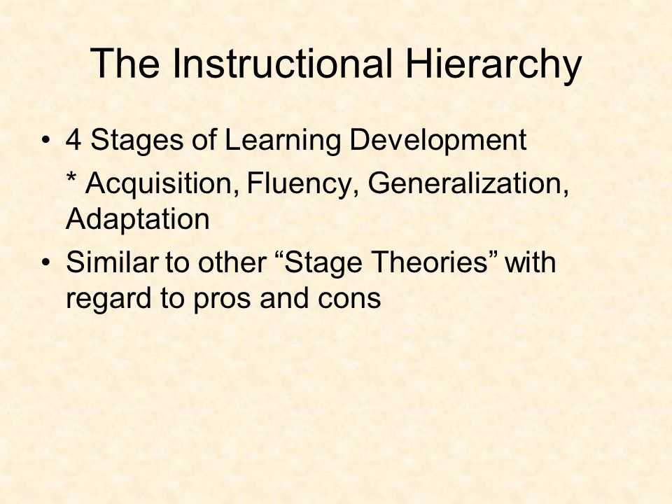 ABC's of Learning Antecedents: Instructional Directions Stimulus to respond in the presence of Pace of instruction