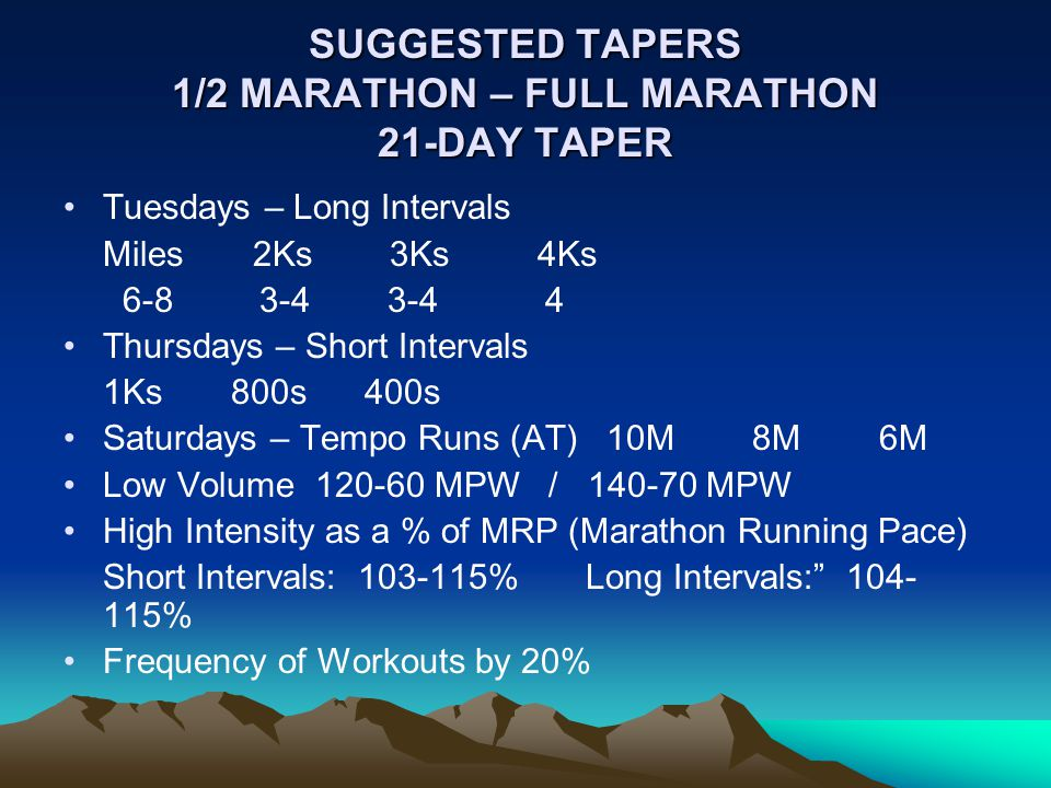 SUGGESTED TAPERS 1/2 MARATHON – FULL MARATHON 21-DAY TAPER Tuesdays – Long Intervals Miles 2Ks 3Ks 4Ks 6-8 3-4 3-4 4 Thursdays – Short Intervals 1Ks 800s 400s Saturdays – Tempo Runs (AT) 10M 8M 6M Low Volume 120-60 MPW / 140-70 MPW High Intensity as a % of MRP (Marathon Running Pace) Short Intervals: 103-115% Long Intervals: 104- 115% Frequency of Workouts by 20%