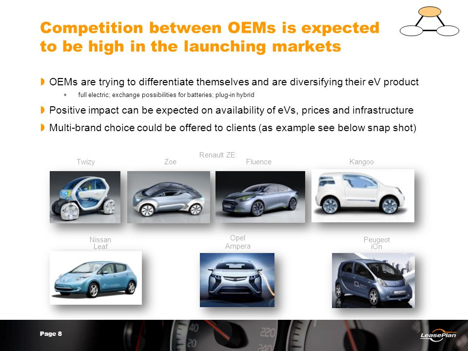 Page 8 Competition between OEMs is expected to be high in the launching markets  OEMs are trying to differentiate themselves and are diversifying their eV product full electric; exchange possibilities for batteries; plug-in hybrid  Positive impact can be expected on availability of eVs, prices and infrastructure  Multi-brand choice could be offered to clients (as example see below snap shot) Peugeot iOn Renault ZE: Twizy Zoe Fluence Kangoo Nissan Leaf Opel Ampera