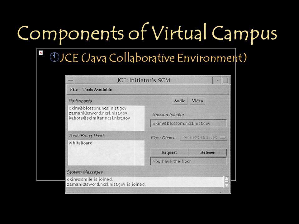 Components of Virtual Campus Á JCE (Java Collaborative Environment)