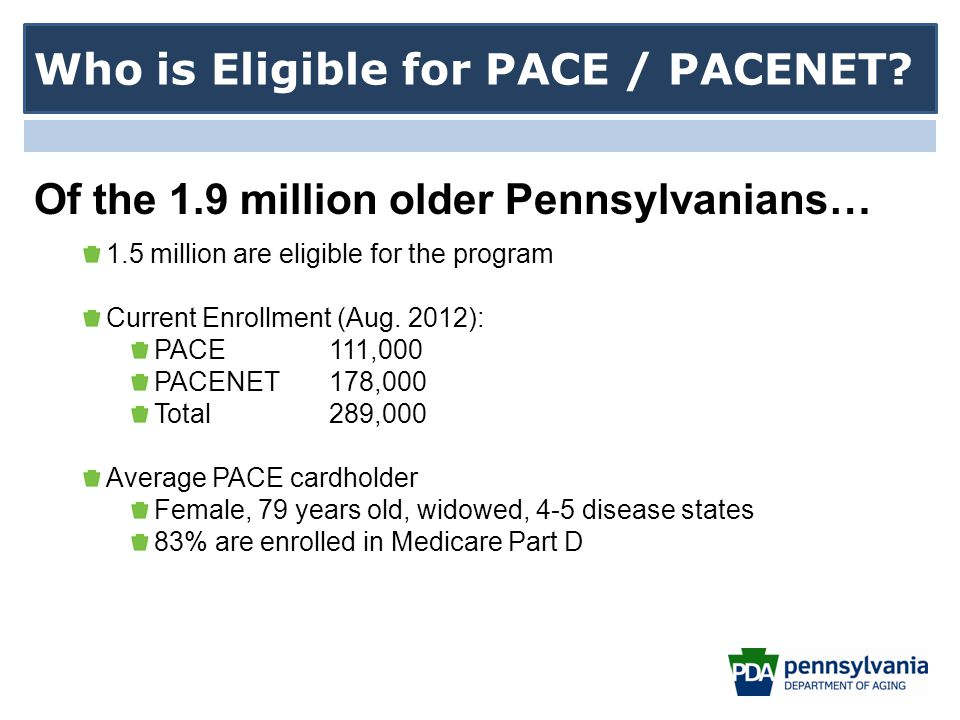 1.5 million are eligible for the program Current Enrollment (Aug.
