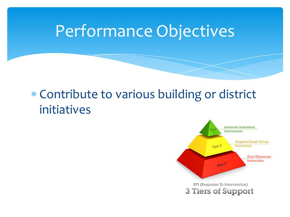  Contribute to various building or district initiatives Performance Objectives
