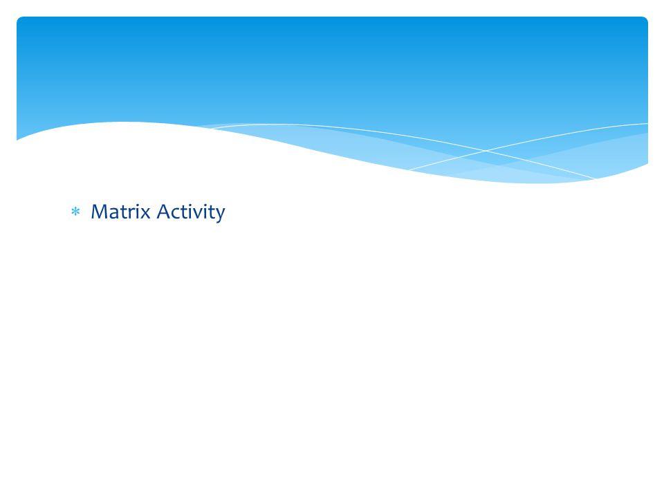  Matrix Activity