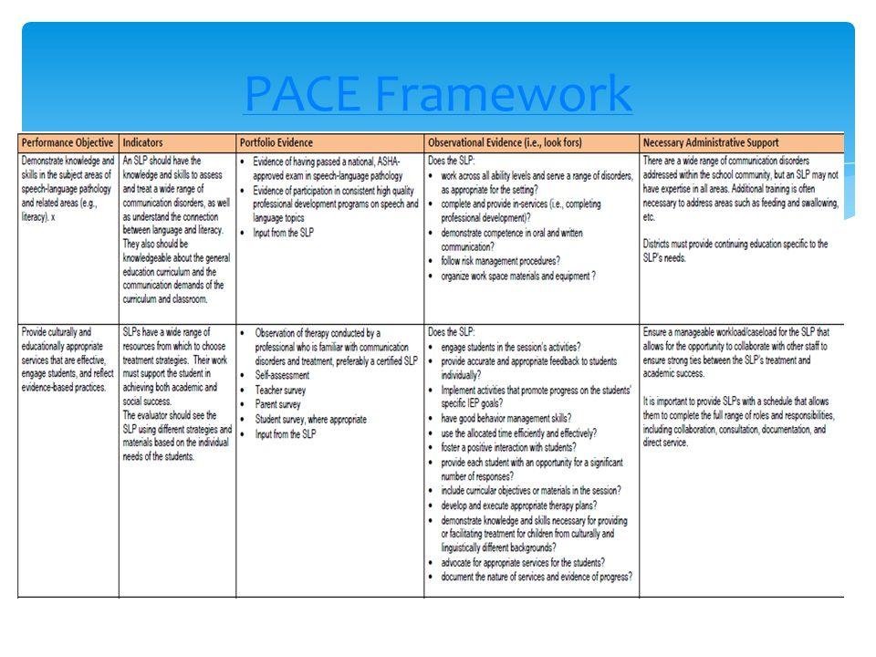 PACE Framework