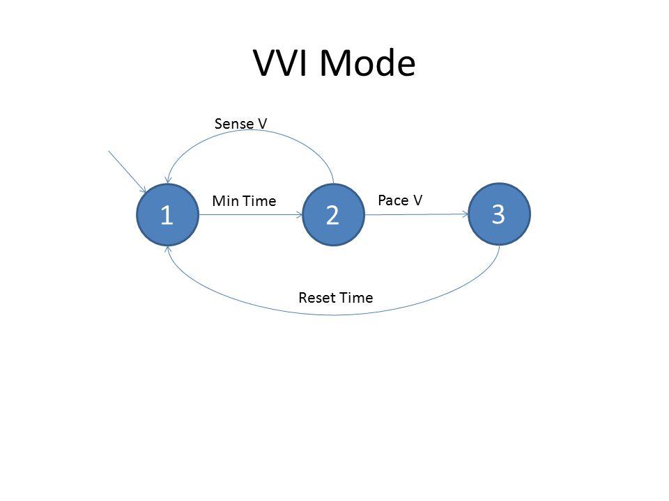 VVI Mode 12 3 Min Time Pace V Reset Time Sense V