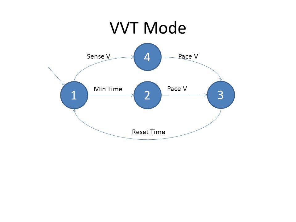 VVT Mode 12 3 Min Time Pace V Reset Time Sense V 4 Pace V