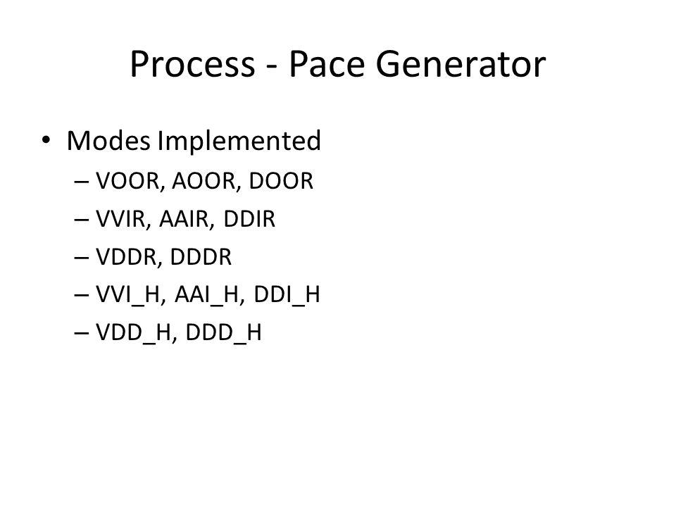 Process - Pace Generator Modes Implemented – VOOR, AOOR, DOOR – VVIR, AAIR, DDIR – VDDR, DDDR – VVI_H, AAI_H, DDI_H – VDD_H, DDD_H
