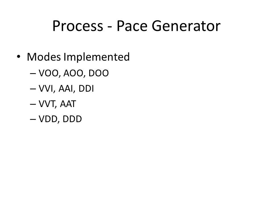 Process - Pace Generator Modes Implemented – VOO, AOO, DOO – VVI, AAI, DDI – VVT, AAT – VDD, DDD