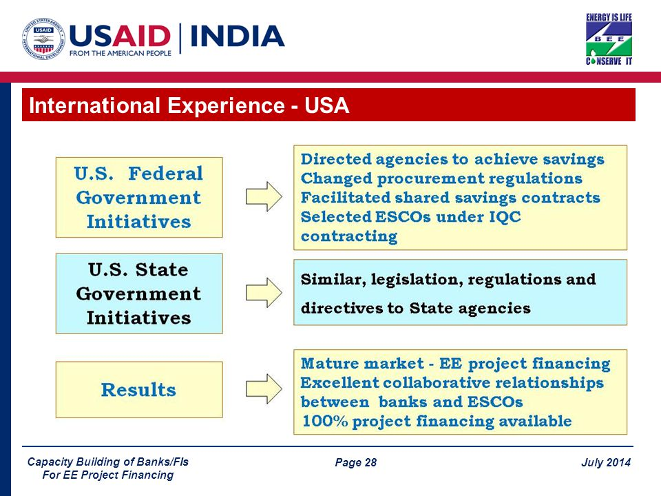 Page 28 July 2014 Capacity Building of Banks/FIs For EE Project Financing International Experience - USA
