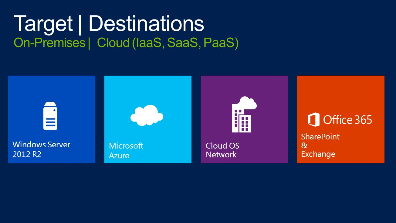 Windows Server 2012 R2 Microsoft Azure Cloud OS Network SharePoint & Exchange
