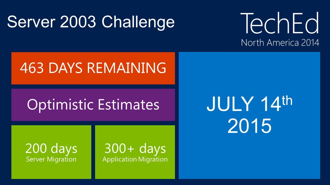 Server 2003 Challenge