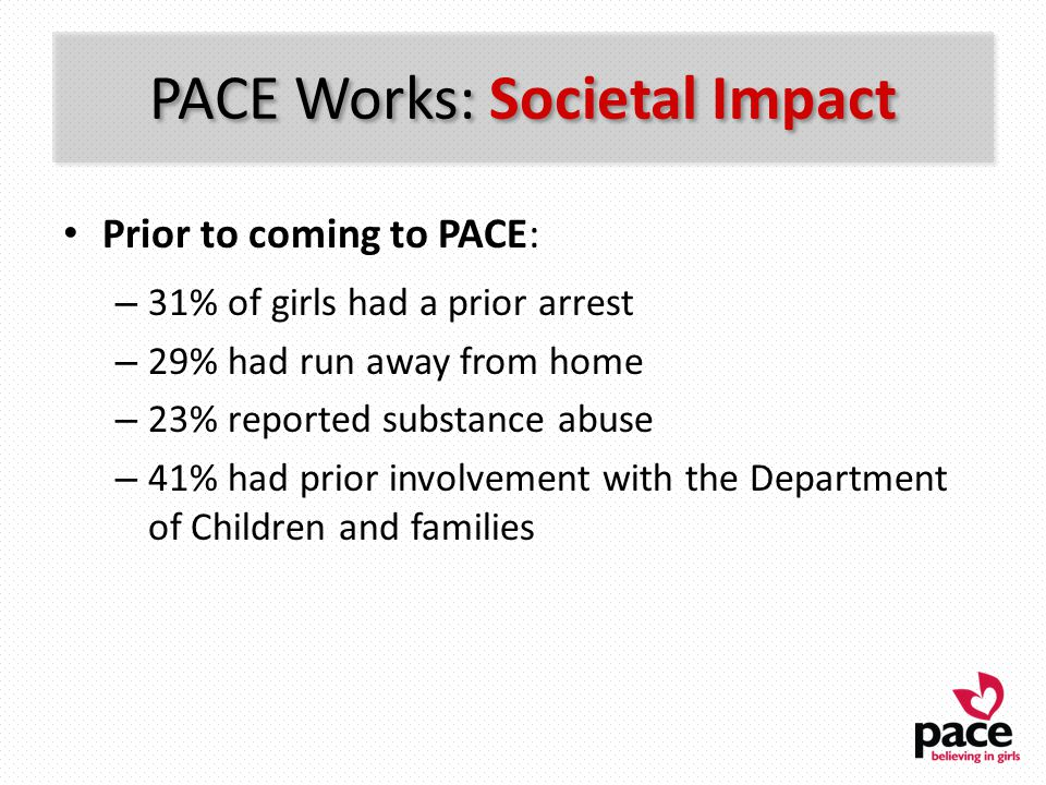 PACE Works: Societal Impact Prior to coming to PACE: – 31% of girls had a prior arrest – 29% had run away from home – 23% reported substance abuse – 4
