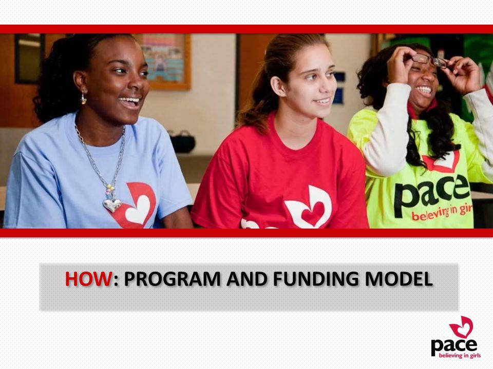 Our Program Model