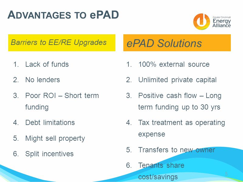 A DVANTAGES TO ePAD 5 Barriers to EE/RE Upgrades ePAD Solutions 1.Lack of funds 2.No lenders 3.Poor ROI – Short term funding 4.Debt limitations 5.Might sell property 6.Split incentives 1.100% external source 2.Unlimited private capital 3.Positive cash flow – Long term funding up to 30 yrs 4.Tax treatment as operating expense 5.Transfers to new owner 6.Tenants share cost/savings