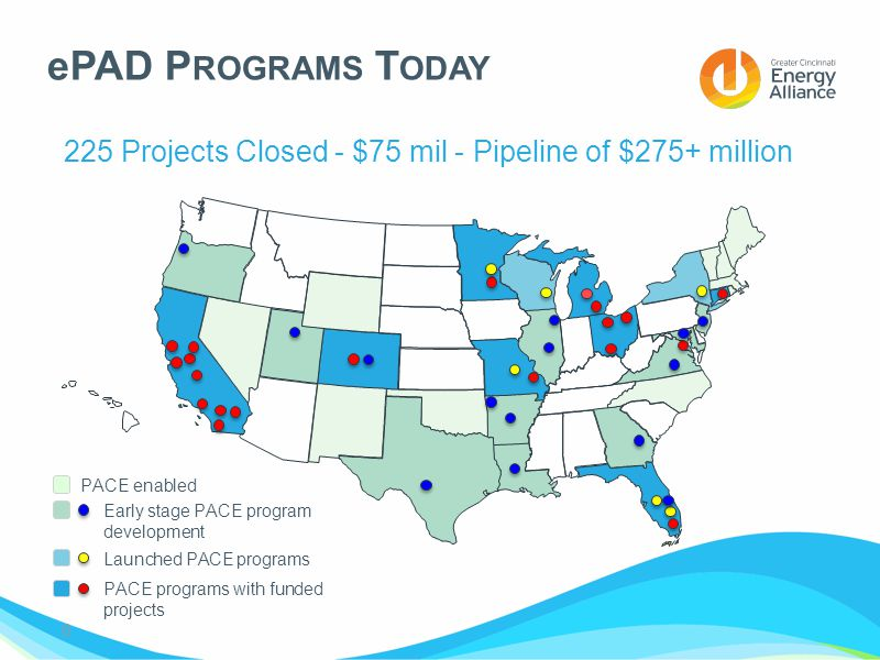 ePAD P ROGRAMS T ODAY 6 225 Projects Closed - $75 mil - Pipeline of $275+ million PACE programs with funded projects Early stage PACE program development Launched PACE programs PACE enabled