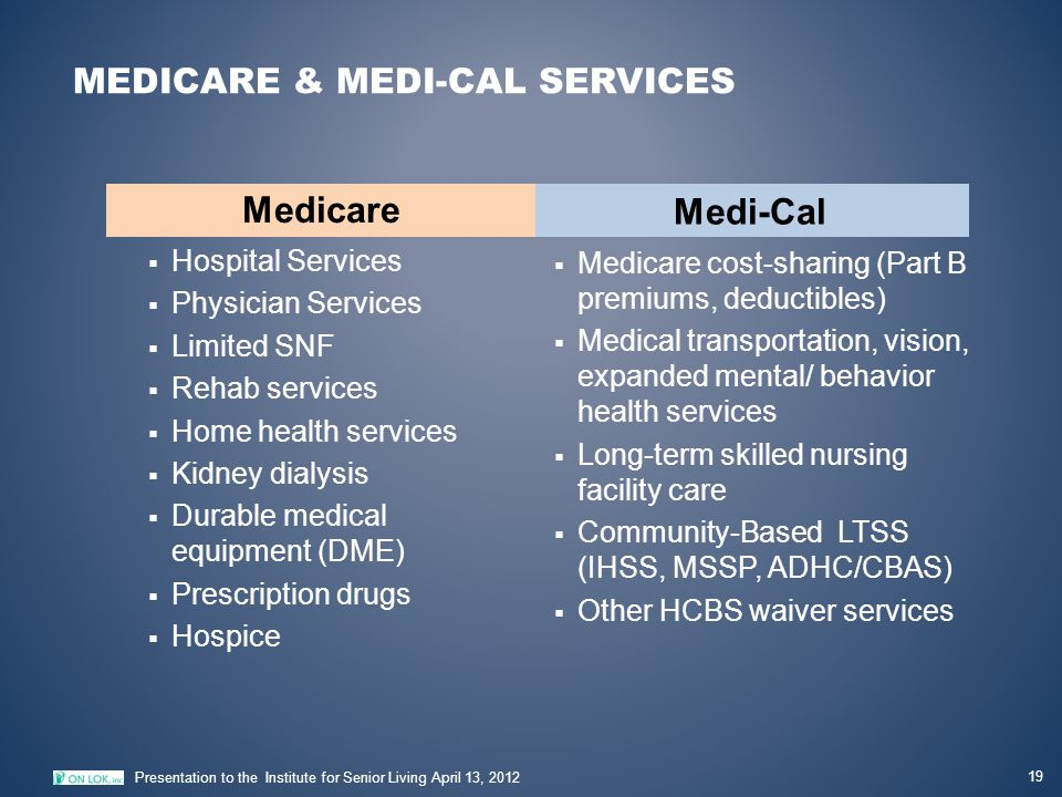 MEDICARE & MEDI-CAL SERVICES 19 Presentation to the Institute for Senior Living April 13, 2012  Hospital Services  Physician Services  Limited SNF
