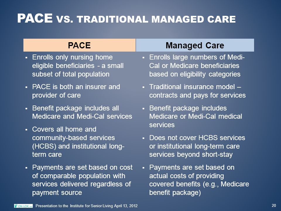 PACE VS. TRADITIONAL MANAGED CARE 20 Presentation to the Institute for Senior Living April 13, 2012  Enrolls only nursing home eligible beneficiaries