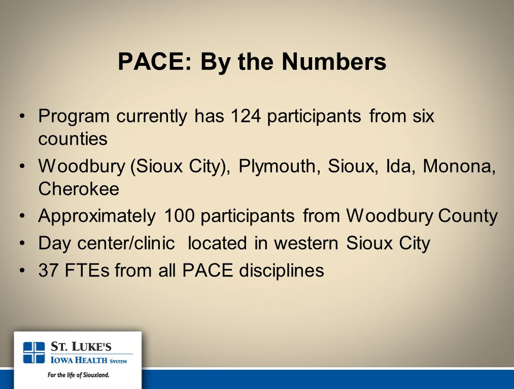 PACE: By the Numbers Program currently has 124 participants from six counties Woodbury (Sioux City), Plymouth, Sioux, Ida, Monona, Cherokee Approximately 100 participants from Woodbury County Day center/clinic located in western Sioux City 37 FTEs from all PACE disciplines