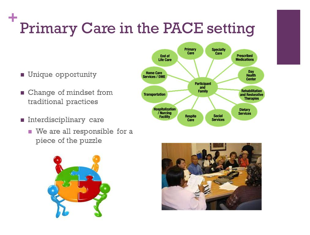 + Primary Care in the PACE setting Unique opportunity Change of mindset from traditional practices Interdisciplinary care We are all responsible for a