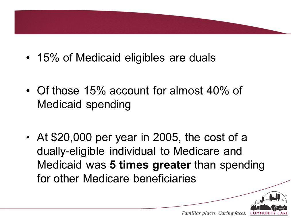 15% of Medicaid eligibles are duals Of those 15% account for almost 40% of Medicaid spending At $20,000 per year in 2005, the cost of a dually-eligibl