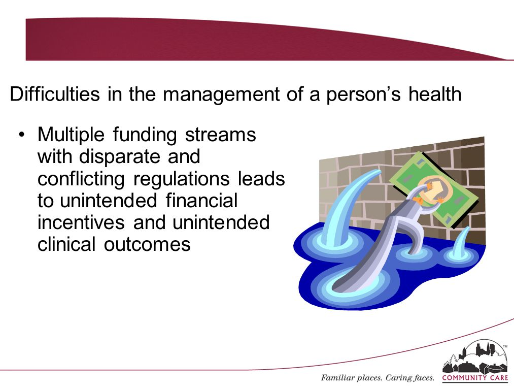 Key Feature of PACE: Integration of Funding and Service Streams Consolidation of disparate service and revenue streams into one service package that creates a single source of services MedicareMedicaidPrivate/3 rd Party Part APart BPart DCard SvcsHCBSNursing Home PACE Organization PACE Interdisciplinary Team
