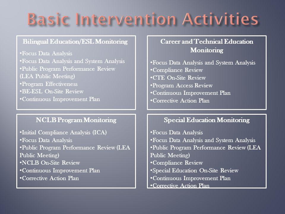 Bilingual Education/ESL Monitoring Focus Data Analysis Focus Data Analysis and System Analysis Public Program Performance Review (LEA Public Meeting)