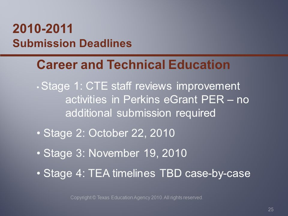 Copyright © Texas Education Agency 2010. All rights reserved. 25 2010-2011 Submission Deadlines Career and Technical Education Stage 1: CTE staff revi