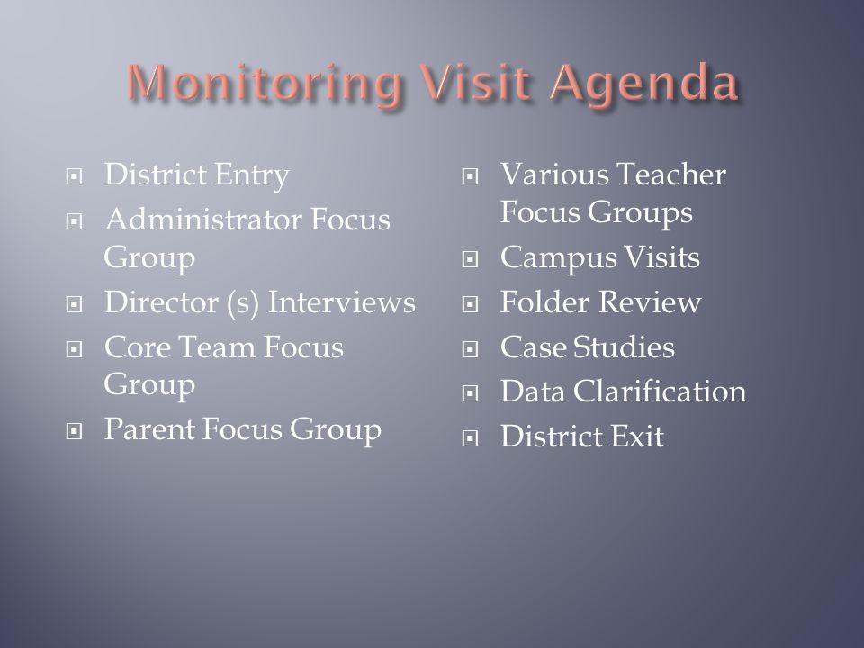  District Entry  Administrator Focus Group  Director (s) Interviews  Core Team Focus Group  Parent Focus Group  Various Teacher Focus Groups  C