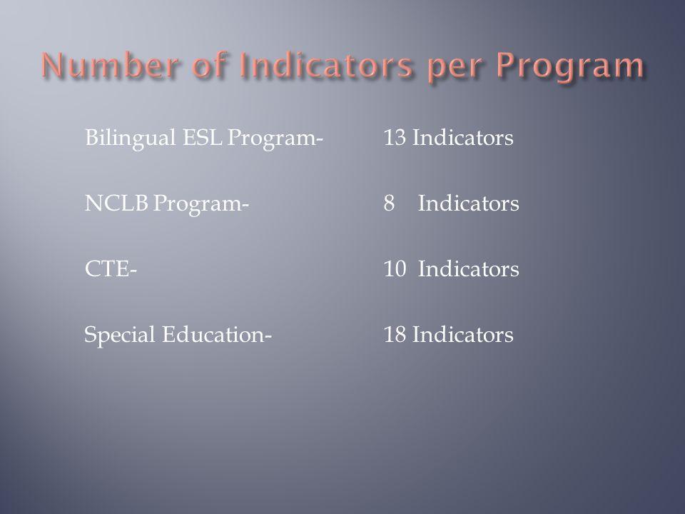 Bilingual ESL Program-13 Indicators NCLB Program- 8 Indicators CTE-10 Indicators Special Education-18 Indicators