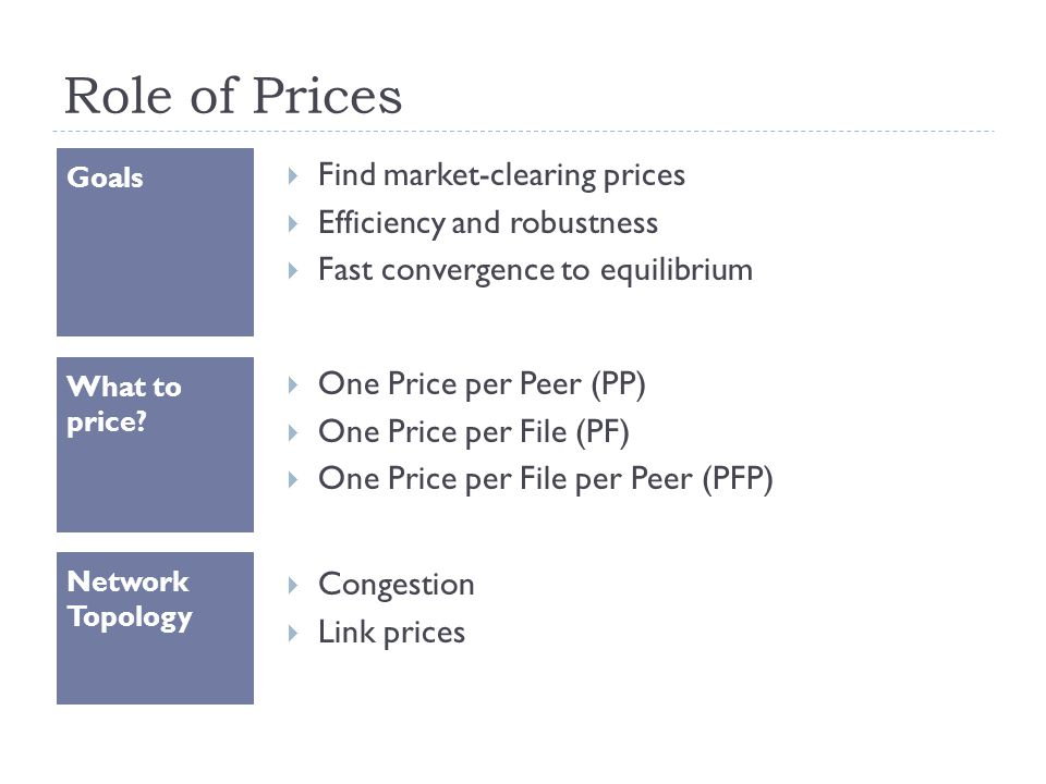 Role of Prices  One Price per Peer (PP)  One Price per File (PF)  One Price per File per Peer (PFP) Goals  Find market-clearing prices  Efficiency and robustness  Fast convergence to equilibrium  Congestion  Link prices What to price.