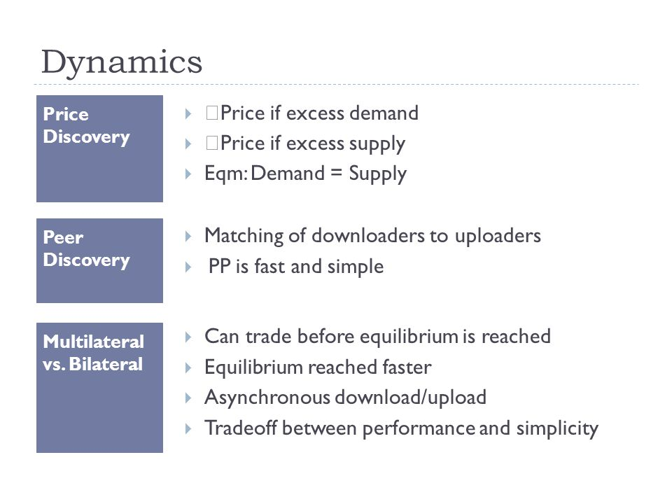 Dynamics  Matching of downloaders to uploaders  PP is fast and simple Price Discovery   Price if excess demand   Price if excess supply  Eqm: Demand = Supply  Can trade before equilibrium is reached  Equilibrium reached faster  Asynchronous download/upload  Tradeoff between performance and simplicity Peer Discovery Multilateral vs.