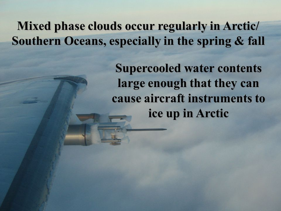 Mixed phase clouds occur regularly in Arctic/ Southern Oceans, especially in the spring & fall Supercooled water contents large enough that they can c