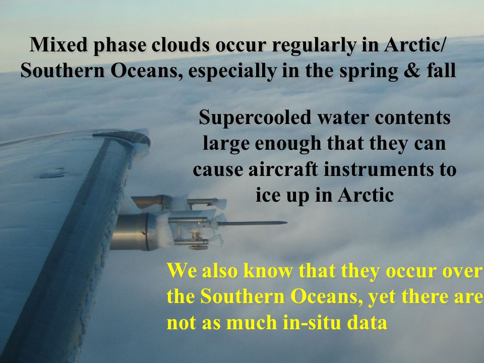We also know that they occur over the Southern Oceans, yet there are not as much in-situ data Mixed phase clouds occur regularly in Arctic/ Southern Oceans, especially in the spring & fall