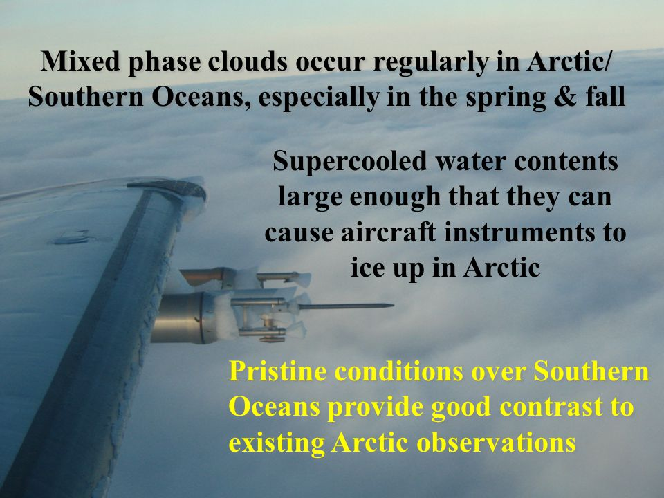 Supercooled water contents large enough that they can cause aircraft instruments to ice up in Arctic Pristine conditions over Southern Oceans provide good contrast to existing Arctic observations Mixed phase clouds occur regularly in Arctic/ Southern Oceans, especially in the spring & fall