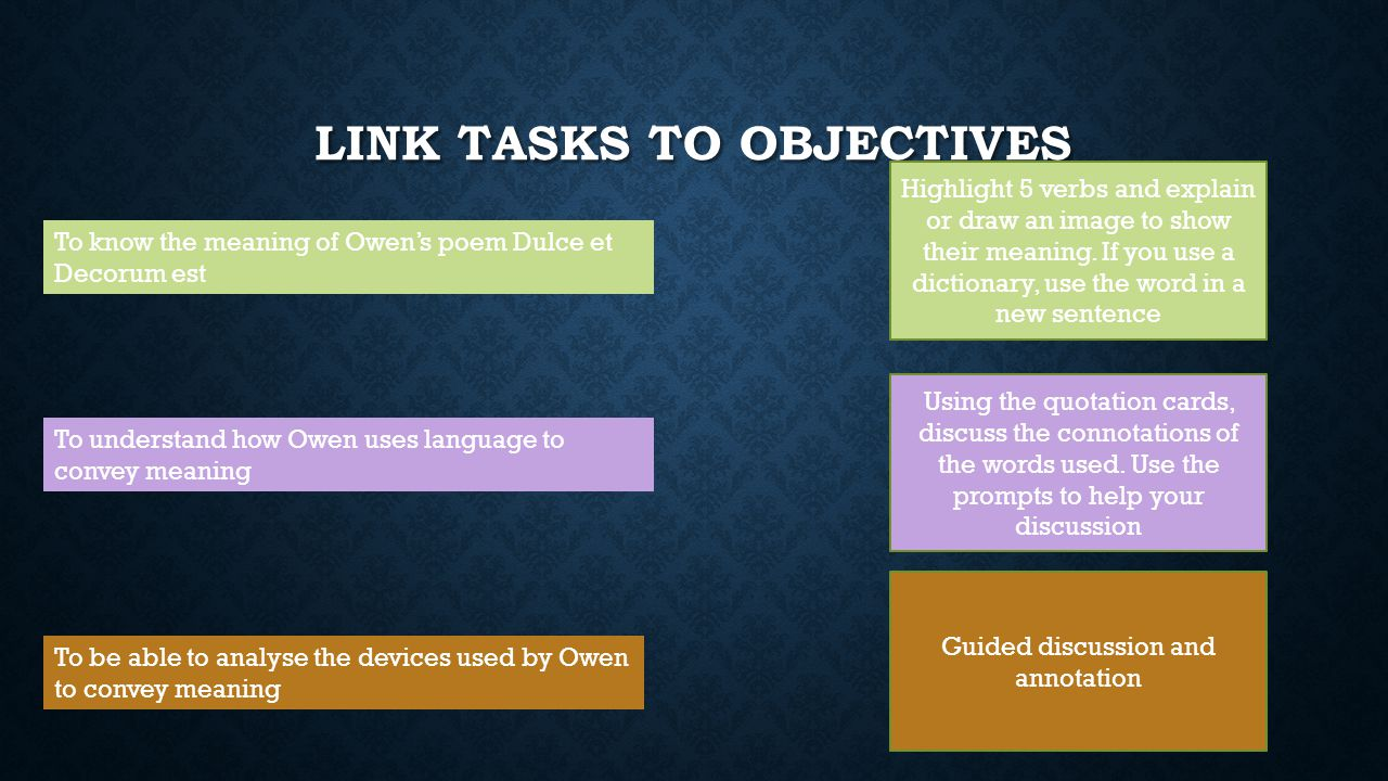LINK TASKS TO OBJECTIVES To know the meaning of Owen's poem Dulce et Decorum est Highlight 5 verbs and explain or draw an image to show their meaning.