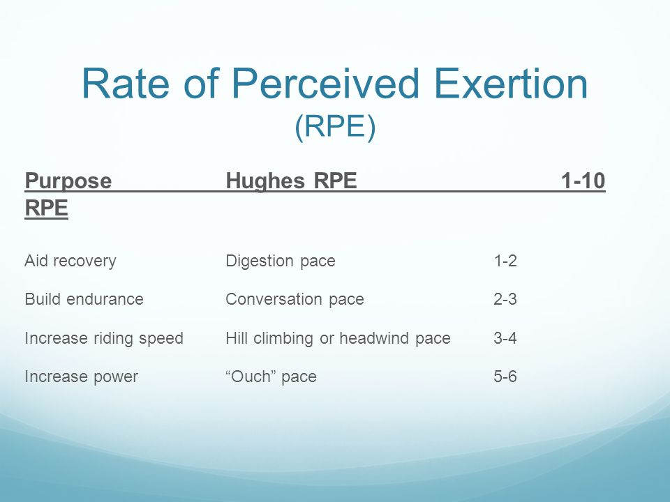Rate of Perceived Exertion (RPE) PurposeHughes RPE1-10 RPE Aid recoveryDigestion pace1-2 Build enduranceConversation pace2-3 Increase riding speedHill