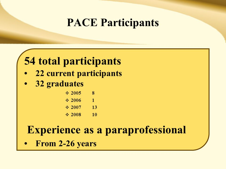 PACE Participants 54 total participants 22 current participants 32 graduates   2005 8   2006 1   200713   200810 Experience as a paraprofessio