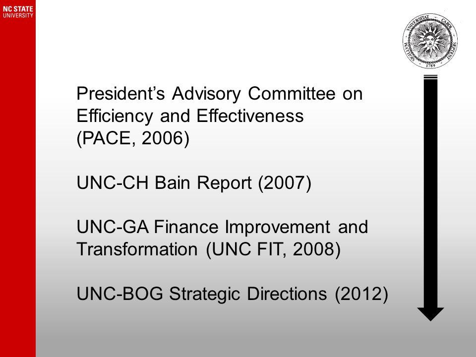 President's Advisory Committee on Efficiency and Effectiveness (PACE, 2006) UNC-CH Bain Report (2007) UNC-GA Finance Improvement and Transformation (UNC FIT, 2008) UNC-BOG Strategic Directions (2012)